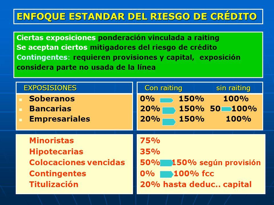 Riesgo de crédito - Enfoque estándar EXPOSICIONES EMPRESARIALES Requerimiento de Capital por $1.000 de exposición, sin provisión constituida Basilea I $80 $80 $80 $80 $80 Basilea II, $16 $40 $80 $120 $80 ESCALA INTERNACIONAL - No Calificación AAA A+ BBB+ < BB- No De Riesgo hasta AA- A- BB- calificado Ponderador riesgo 20% 50% 100% 150% 100%
