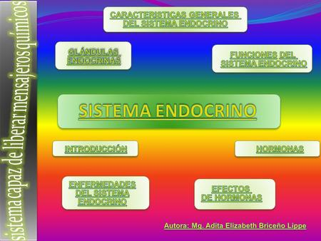farmacologia sistema endocrino: