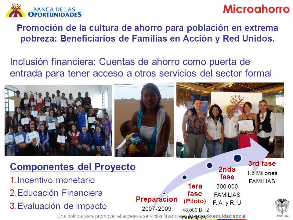 Una política para promover el acceso a servicios financieros buscando equidad social Asistencia Técnica a Bancos para desarrollar el mercadode Microahorro.