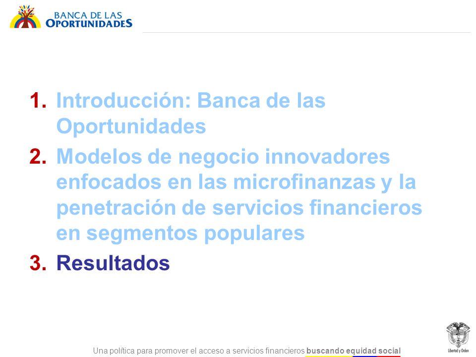 Una política para promover el acceso a servicios financieros buscando equidad social Total número de CNB en Colombia: 27.769 Monto de operaciones en CNB: US $15,8 BILLONES Total número de entidades financieras con CNB: 17 Número de operaciones en CNB: 131 MILLONES MUNICIPIOS SIN COBERTURA FINANCIERA: Junio 2006: 309 HOY: 12 CNB abiertos con incentivo BdO: 209 RESULTADOS CNB (julio 2012):