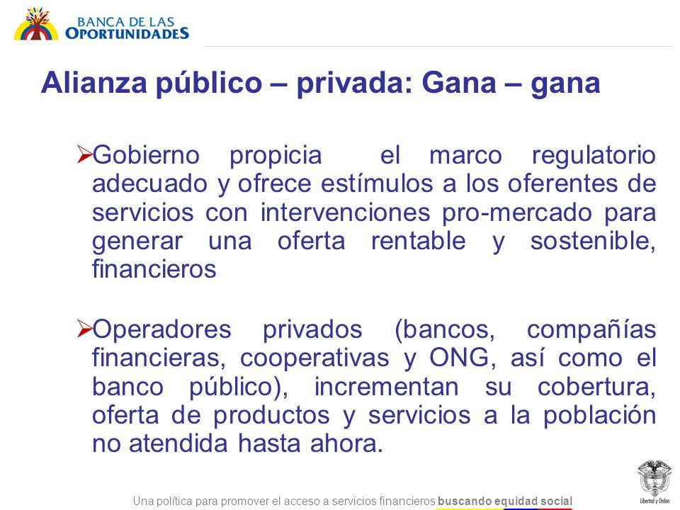 Una política para promover el acceso a servicios financieros buscando equidad social ¿Por qué el estado interviene en el mercado financiero.