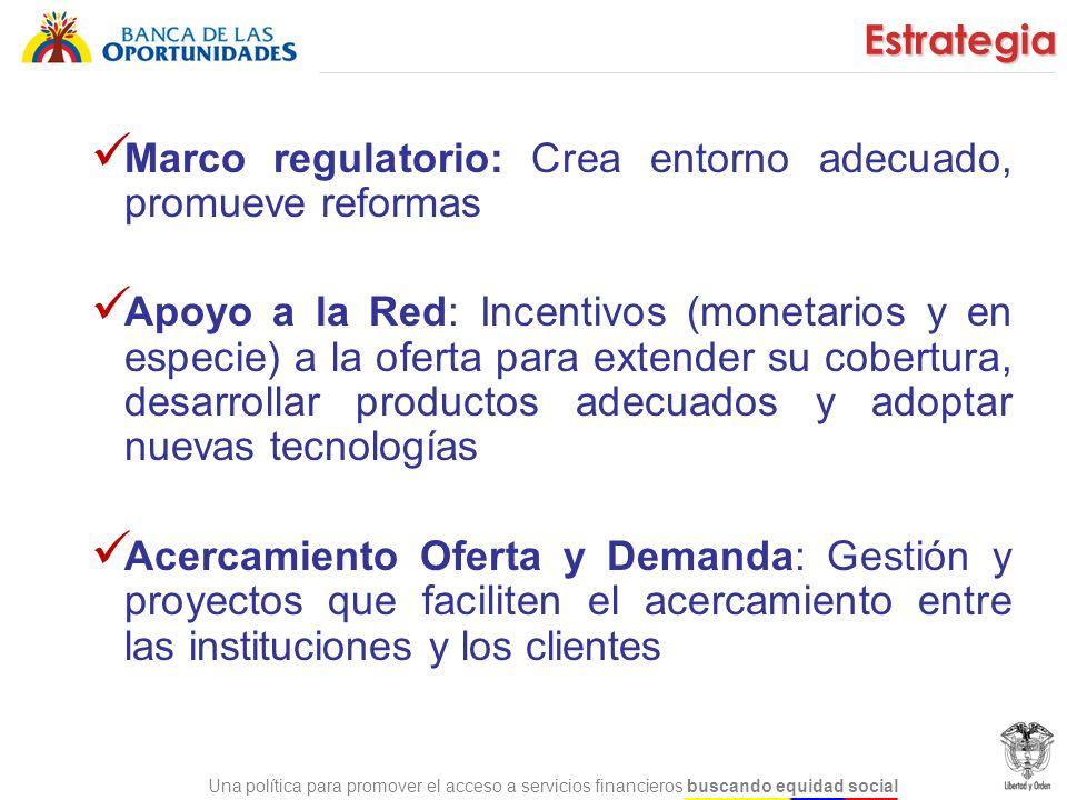 Una política para promover el acceso a servicios financieros buscando equidad social Entorno y regulación para promover el acceso a servicios financieros Soporte a Oferta y Demanda de Servicios Financieros Apoyo a la Red de la Banca de las OportunidadesEstrategia