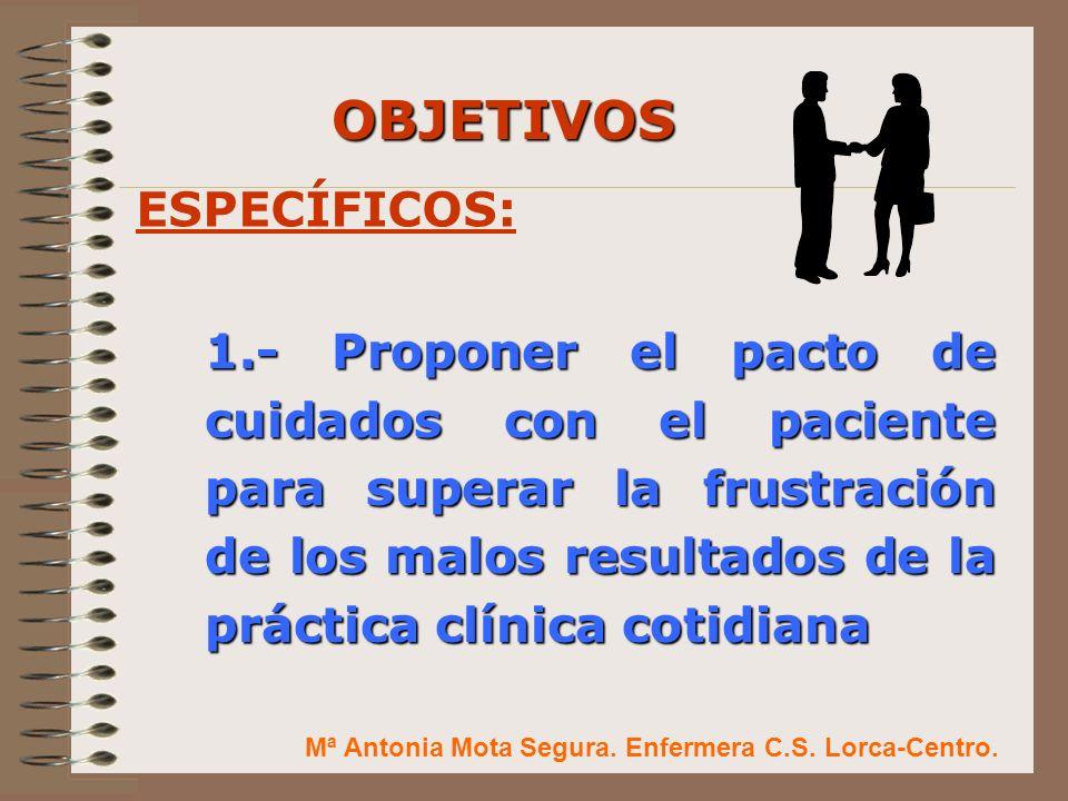 2.- Proponer estrategias de potenciar el auto-cuidado, partiendo de la premisa que el paciente asuma la responsabilidad de definir sus objetivos OBJETIVOS ESPECÍFICOS: Mª Antonia Mota Segura.