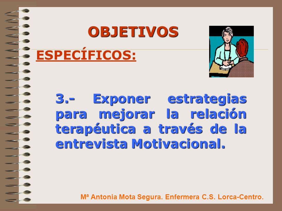 4.- Enseñar a reconocer la educación como herramienta terapéutica OBJETIVOS ESPECÍFICOS: Mª Antonia Mota Segura.