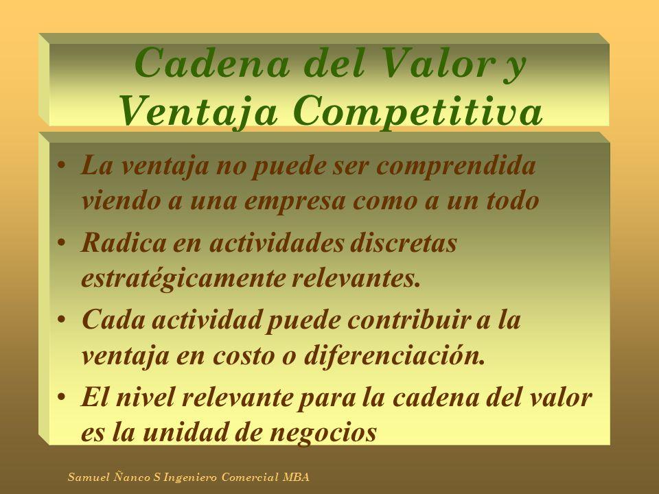 Cadena del Valor y Ventaja Competitiva Las diferencias entre las cadenas de valor de los competidores son fuentes clave de ventaja competitiva.