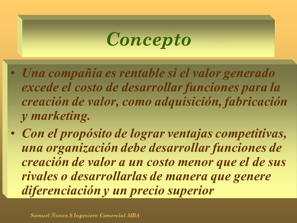 Cadena del Valor Es un buen método para determinar cuales actividades son relevantes para comprender el comportamiento de los costos y las fuentes de diferenciación existentes y potenciales Samuel Ñanco S Ingeniero Comercial MBA