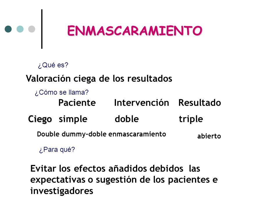 Pérdida peso y dificultad seguir dieta según el tratamiento realmente asignado y el que cree el paciente que le ha sido asignado Tto realCreenciaPérdida peso (kg) Dificultad dieta (0- 100) Pac.