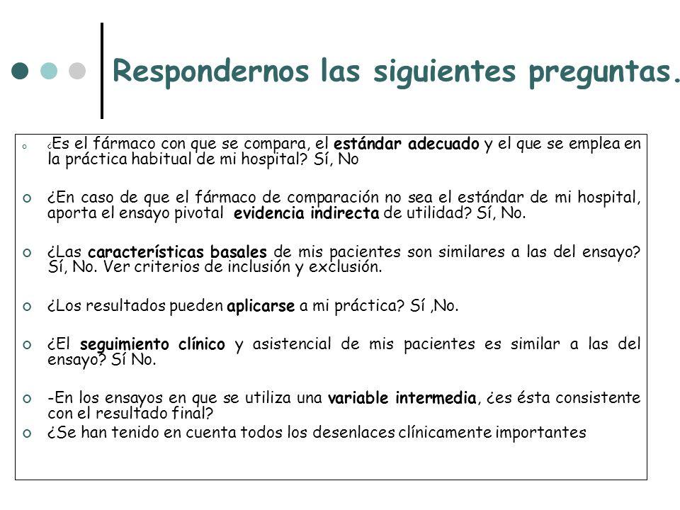 Aplicabilidad del ensayo a la práctica del hospital: Todos los ensayos se llevan a cabo en pacientes con IDP en niños y adultos En el ensayo de Gardulg se realiza en población europea, y participan hospitales españoles.