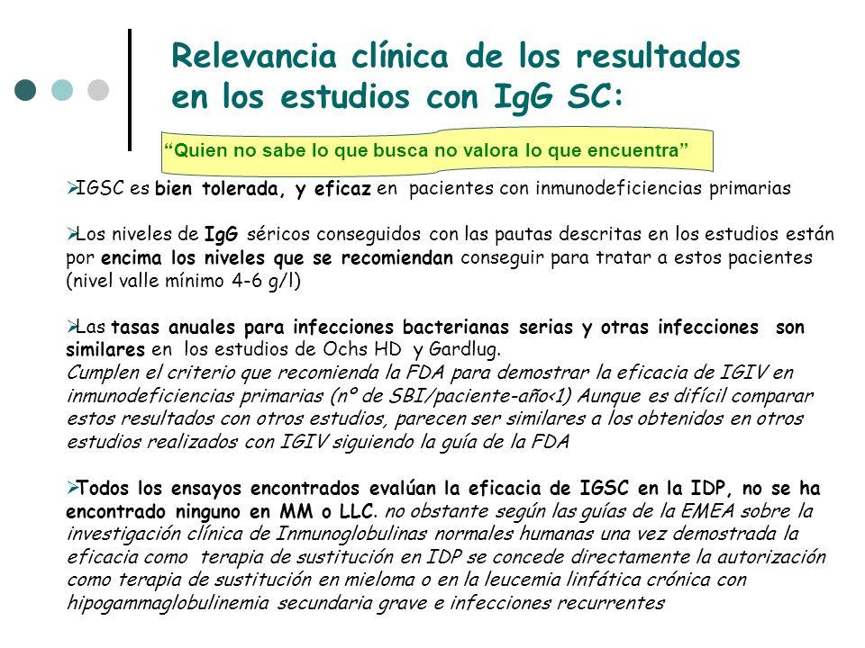 RESULTADOS EN ENSAYOS CLÍNICOS Variable principal de eficacia Variables secundarias de eficacia Variables de seguridad y tolerabilidad Variables de calidad de vida Variables farmacocinéticas