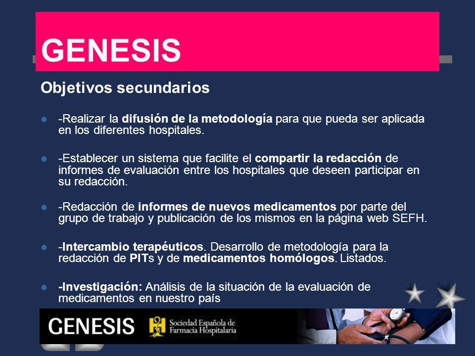 GENESIS Objetivos Metodológicos A) Modelo de solicitud de inclusión.