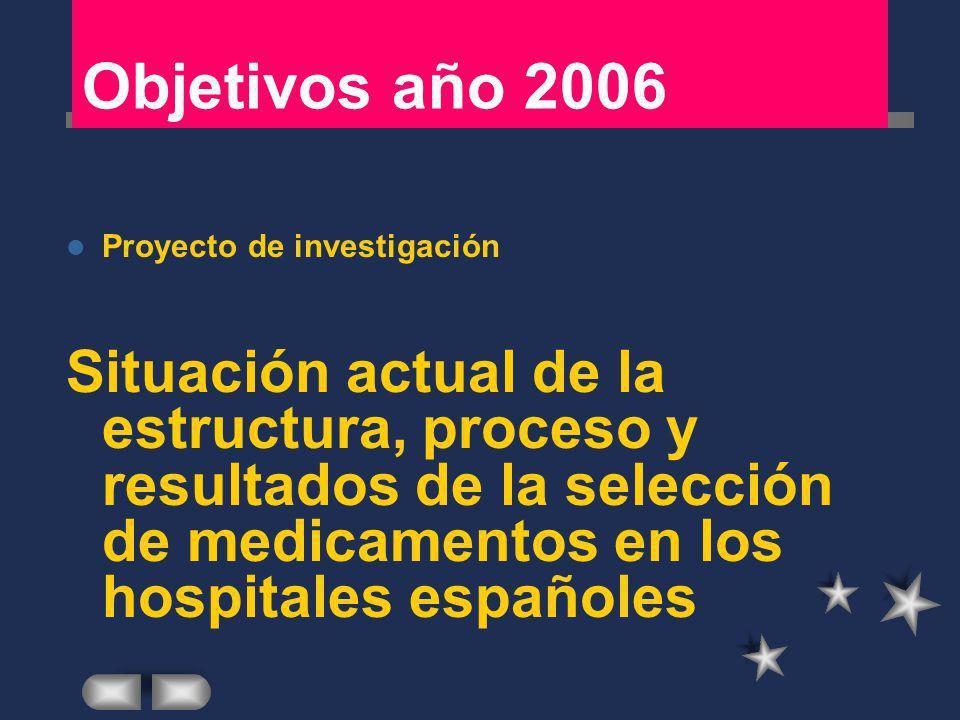 Objetivos año 2006 Proyecto de investigación Situación actual de la estructura, proceso y resultados de la selección de medicamentos en los hospitales españoles Objetivos: 1.