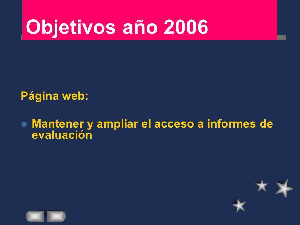 Página web SEFH: –Métodos –Enlaces a informes publicados en internet Hospitales Centros documentación comunidades autónomas y servicios regionales de salud Informes y documentos GENESIS (previsto 2006) GENESIS Difusión de información