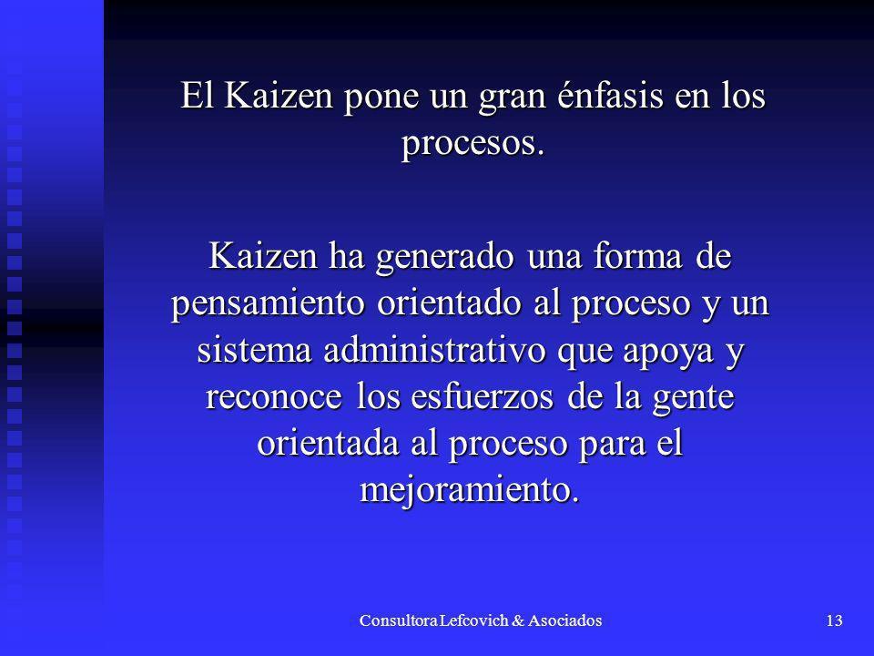 Consultora Lefcovich & Asociados14 La filosofía Kaizen supone que nuestra forma de vida, sea esta en materia laboral, social o familiar, debe ser mejorada de manera constante