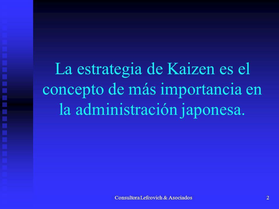 Consultora Lefcovich & Asociados3 Kaizen significa el mejoramiento en marcha que involucra a todos.