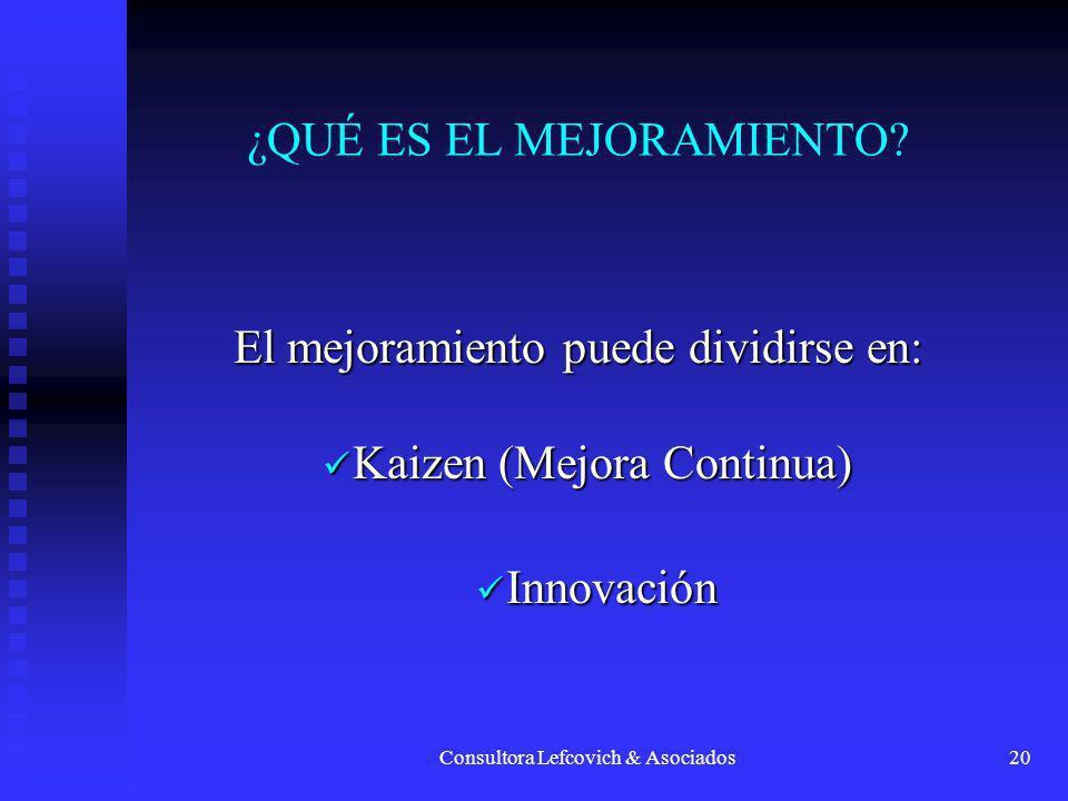 Consultora Lefcovich & Asociados21 KAIZEN significa mejoras pequeñas realizadas en el status quo como resultado de los esfuerzos progresivos.