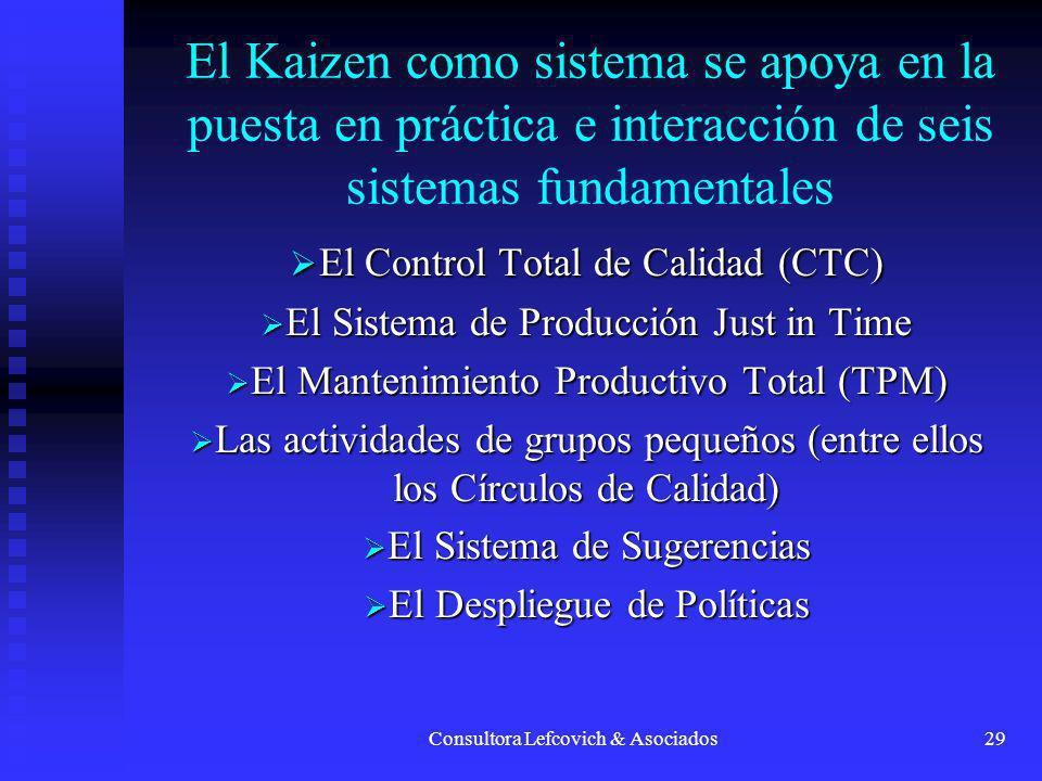 Consultora Lefcovich & Asociados30 El Control Total de Calidad es al tiempo una filosofía y sistema centrado en el mejoramiento del desempeño administrativo en todos los niveles.