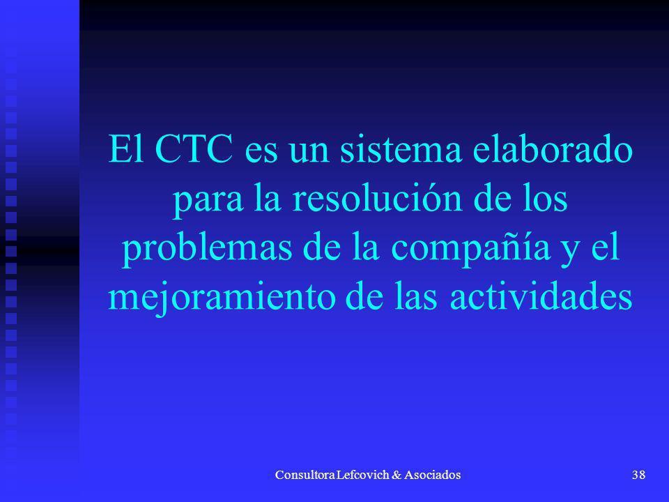 Consultora Lefcovich & Asociados39 El CTC comprende un método estadístico y sistemático destinado al Kaizen y la resolución de problemas.