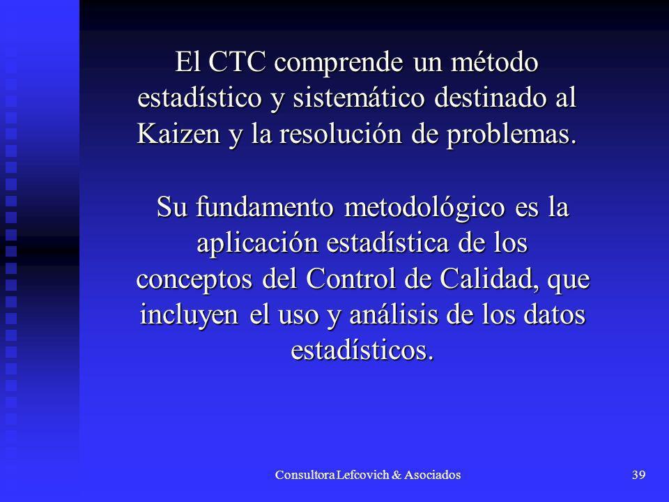 Consultora Lefcovich & Asociados40 Se trabaja con datos firmes, no con corazonadas Esta metodología exige que la situación y los problemas bajo estudio sean cuantificados en todo lo posible.