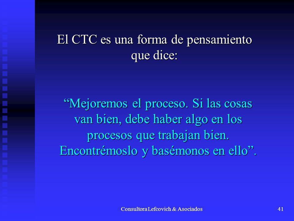 Consultora Lefcovich & Asociados42 EL CONTROL DE CALIDAD PRINCIPIA CON EL ENTRENAMIENTO Y TERMINA CON ENTRENAMIENTO.