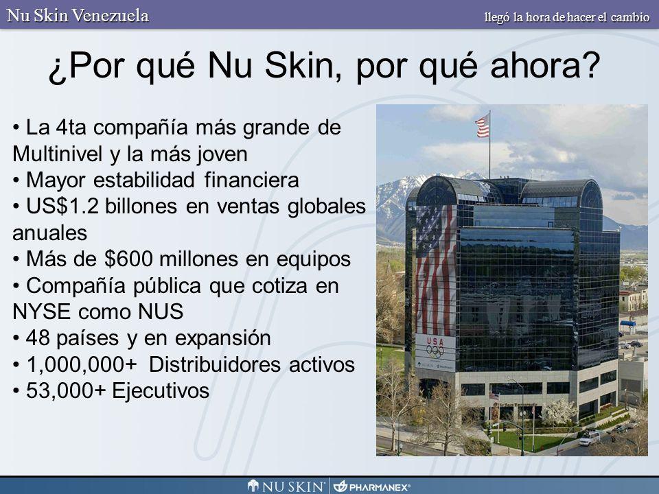 Compañía más innovadora, 2005 Mejor programa corporativo de responsabilidad social, 2007 American Business Awards (Premio Negocio Americano) La Compañía Nu Skin Venezuela llegó la hora de hacer el cambio