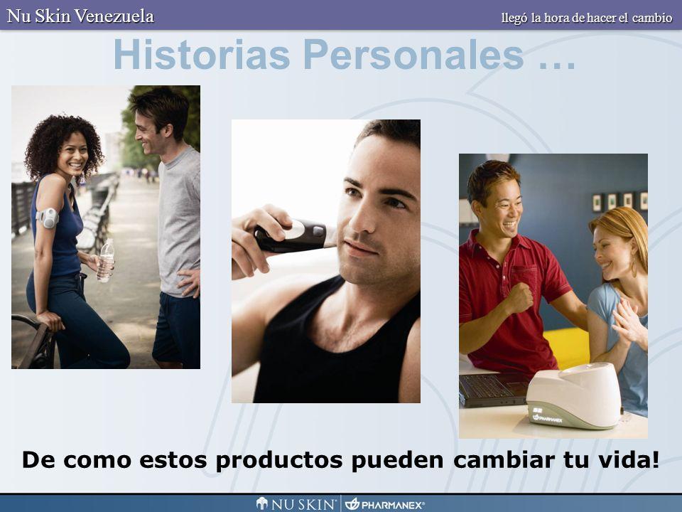 Opciones para Inscribirse como Distribuidor Independiente 1.