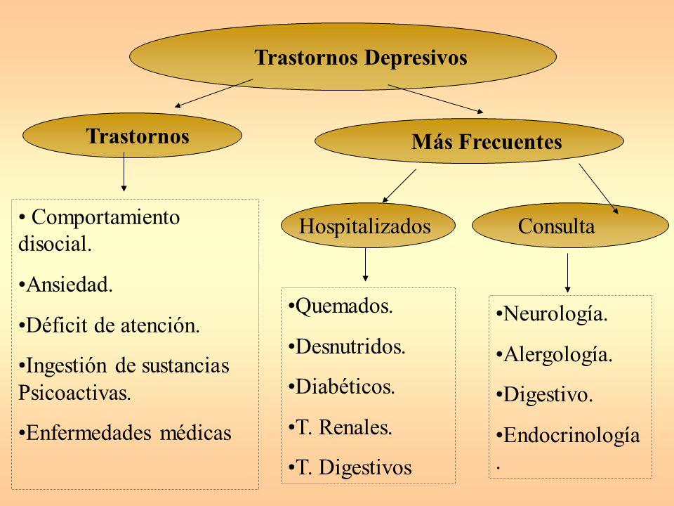 Trastornos Depresivos Trastornos Comportamiento disocial.
