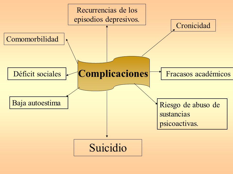 Complicaciones Recurrencias de los episodios depresivos.