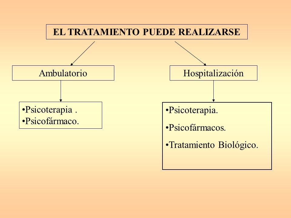 EL TRATAMIENTO PUEDE REALIZARSE Ambulatorio Psicoterapia.