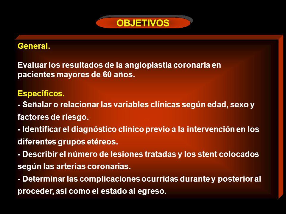 Diagnóstico previo a la intervención Angina Angina IMA Estable Inestable reciente Total Grupos etáreos No.