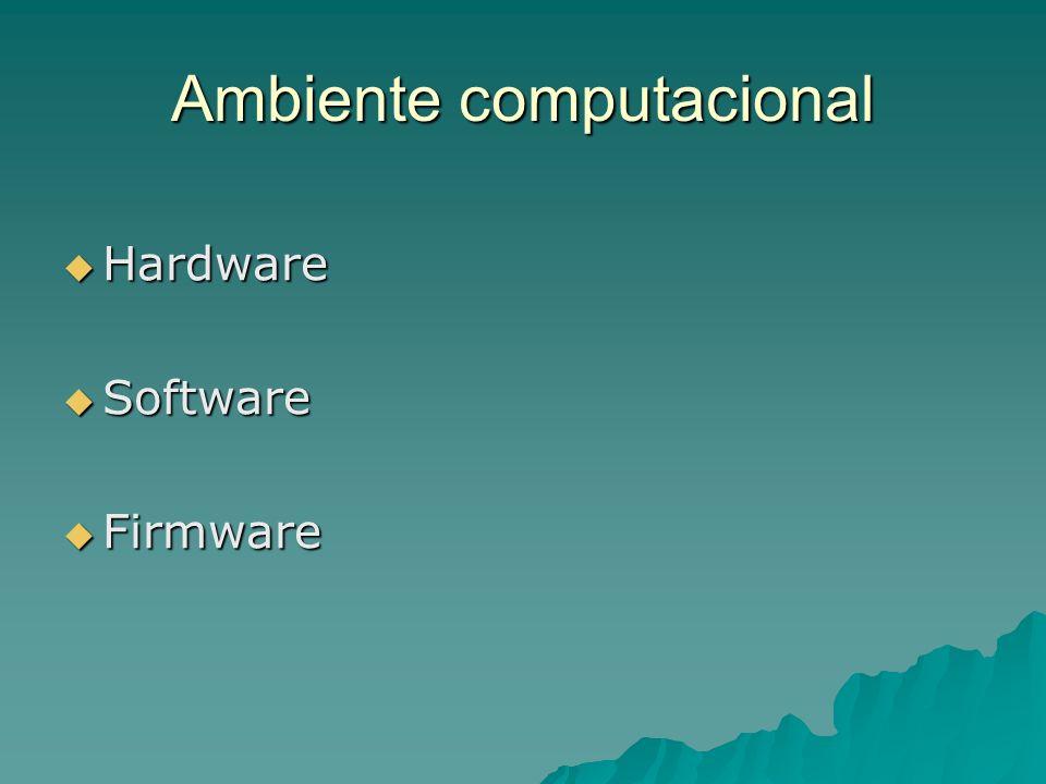 Componentes del Hardware Se agrupan por función desempeñada: Se agrupan por función desempeñada: 1.