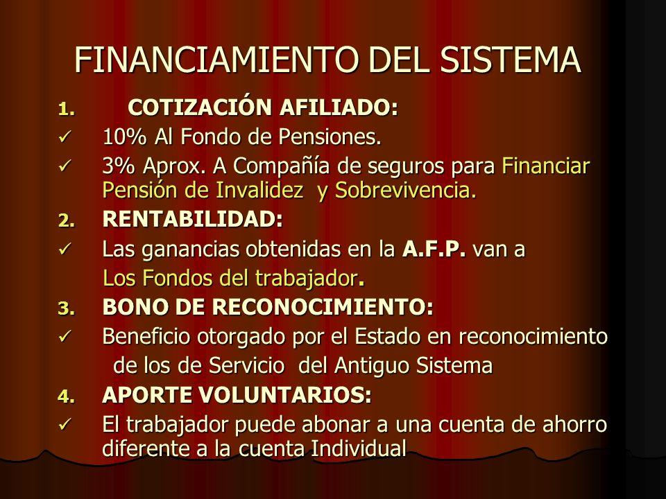 MODALIDADES DE PENSIONES 1.R ETIRO PROGRAMADO: Consiste en mantener la Cuenta en la A.F.P.