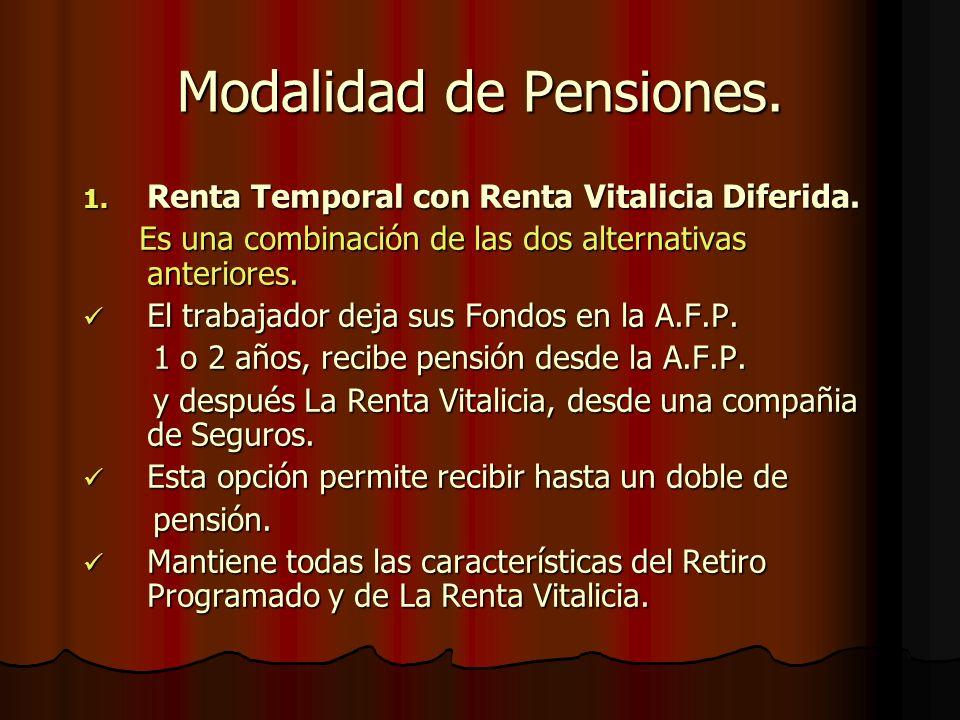 RETIRO PROGRAMADO CARACTERISTICAS: Es obligatoria para Pensiones Inferiores a la Pensión mínima Legal Vigente.