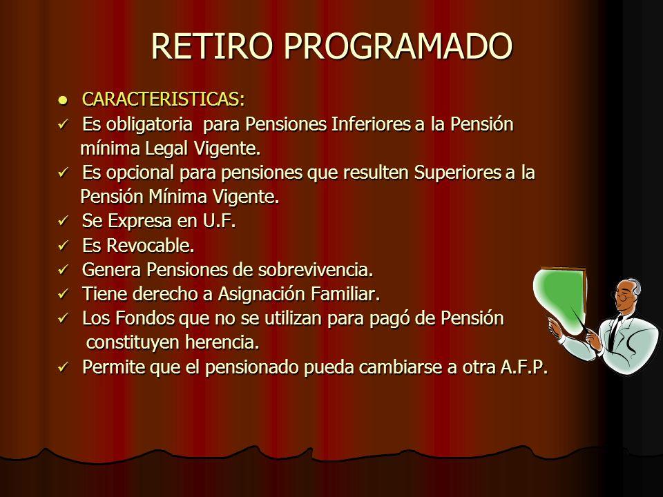 Pensión de Invalidez 1.