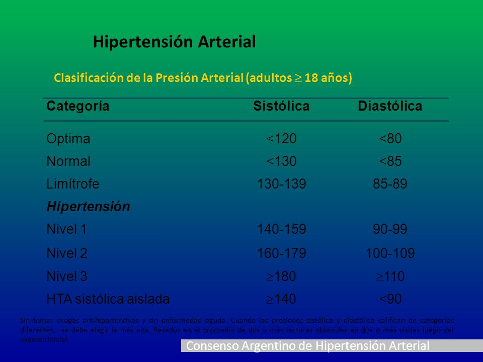 La metas ideal es lograr una PA < 120/80 mmHg.