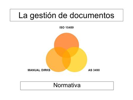 La gestión de documentos Normativa ISO 15489 AS 3490 MANUAL DIRKS.