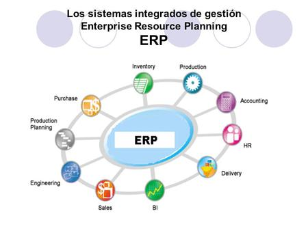 Los sistemas integrados de gestión Enterprise Resource Planning