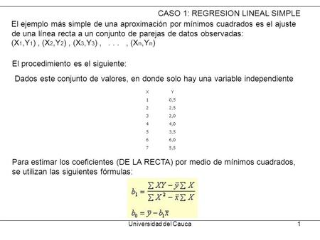 CASO 1: REGRESION LINEAL SIMPLE