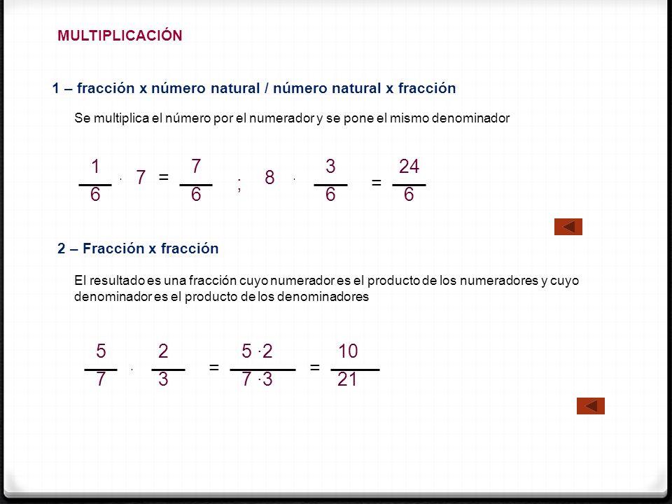 DIVISIÓN Se multiplica el dividendo por el inverso del divisor 2 – Fracción : fracción 5 7 : 2 3 = 5 7 = 15 14 2 – número natural : fracción 1 – fracción : número natural 1 6 : 7 = 1 6 X ; X 1 7 = 1 42 5 6 7 := 6 5 7 X = 5 Se multiplica el dividendo por el inverso del divisor Se multiplica el dividendo por el inverso del divisor 3 2