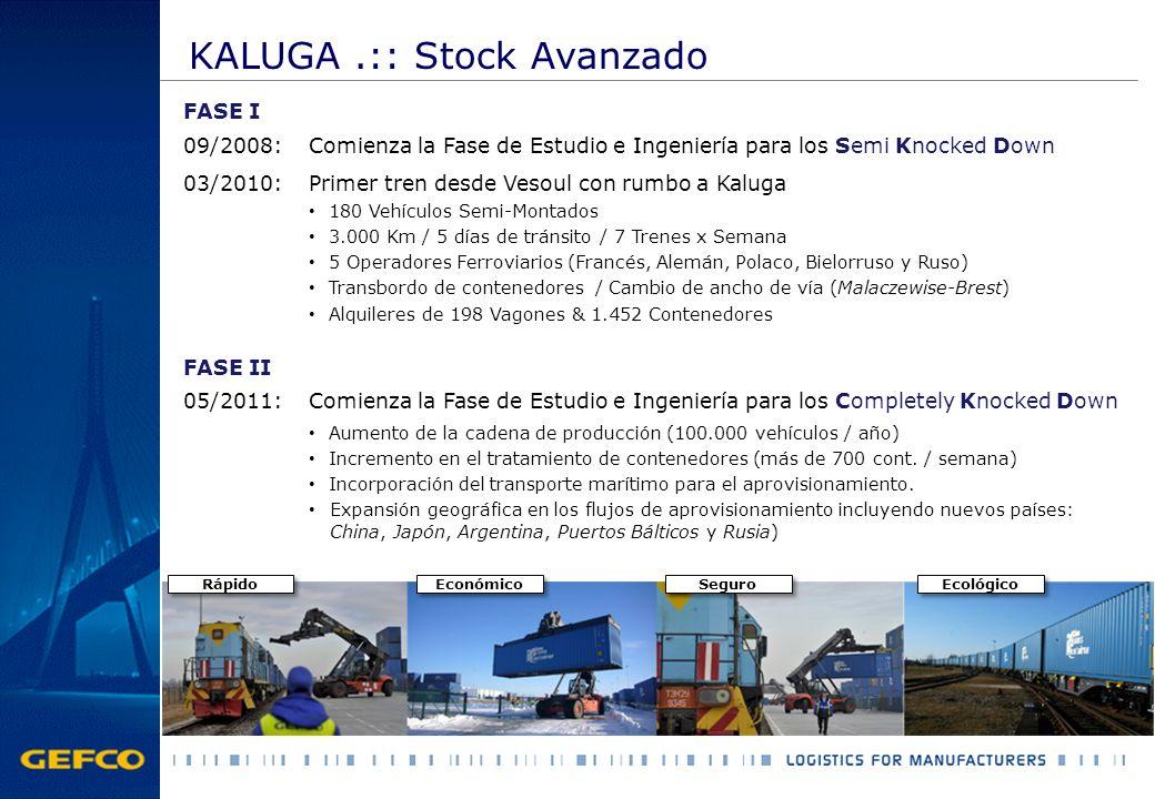KALUGA.:: Stock Avanzado