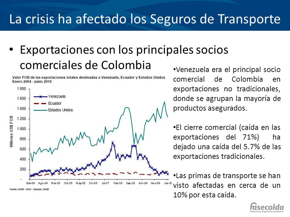Perspectivas Proyectos de hidrocarburos Colombia aspira a que su producción petrolera suba casi un 50 por ciento a 1,0 millón de barriles por día antes de 2015.