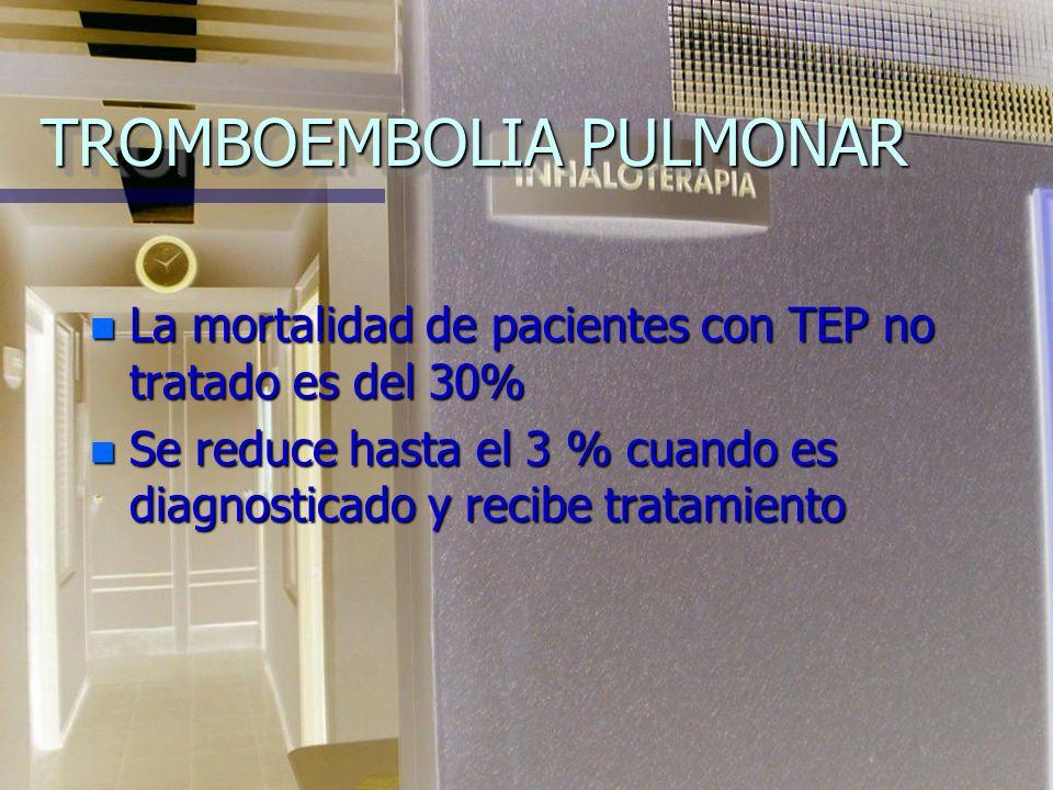 TROMBOEMBOLIA PULMONAR n La mortalidad de pacientes con TEP no tratado es del 30% n Se reduce hasta el 3 % cuando es diagnosticado y recibe tratamiento