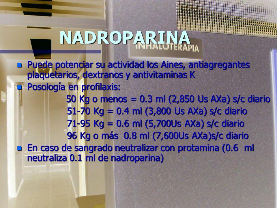 NADROPARINA n Puede potenciar su actividad los Aines, antiagregantes plaquetarios, dextranos y antivitaminas K n Posología en profilaxis: 50 Kg o menos = 0.3 ml (2,850 Us AXa) s/c diario 50 Kg o menos = 0.3 ml (2,850 Us AXa) s/c diario 51-70 Kg = 0.4 ml (3,800 Us AXa) s/c diario 51-70 Kg = 0.4 ml (3,800 Us AXa) s/c diario 71-95 Kg = 0.6 ml (5,700Us AXa) s/c diario 71-95 Kg = 0.6 ml (5,700Us AXa) s/c diario 96 Kg o más 0.8 ml (7,600Us AXa)s/c diario 96 Kg o más 0.8 ml (7,600Us AXa)s/c diario n En caso de sangrado neutralizar con protamina (0.6 ml neutraliza 0.1 ml de nadroparina)