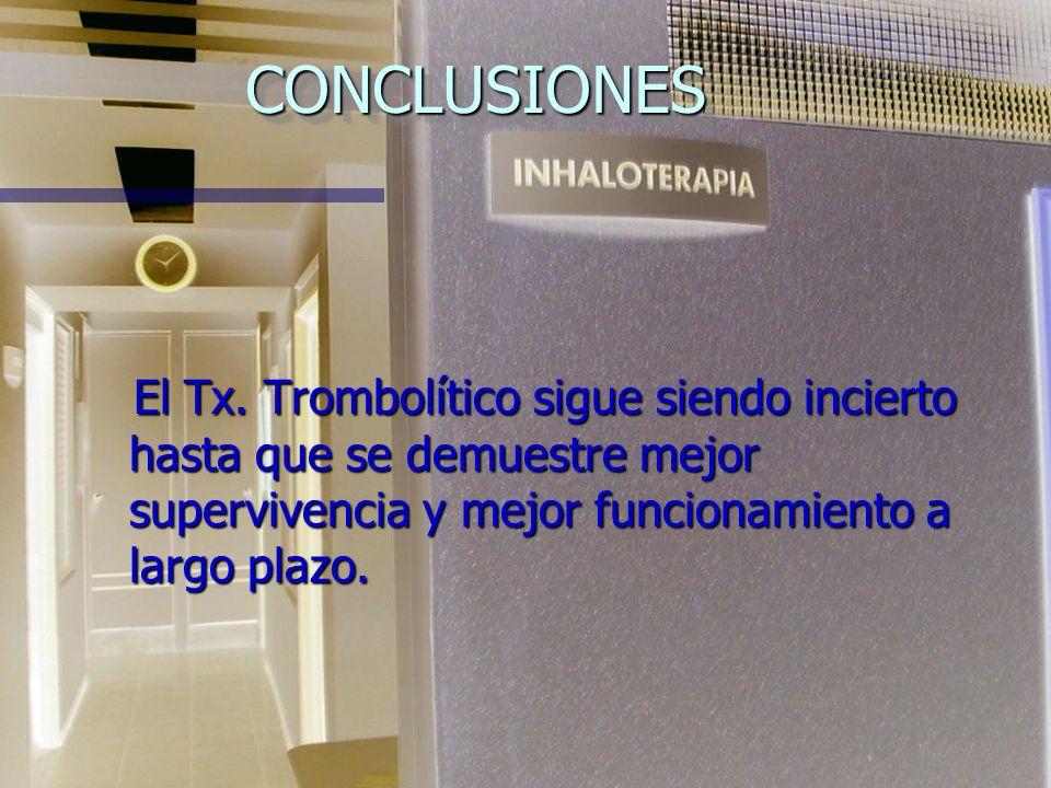 CONCLUSIONESCONCLUSIONES El Tx.