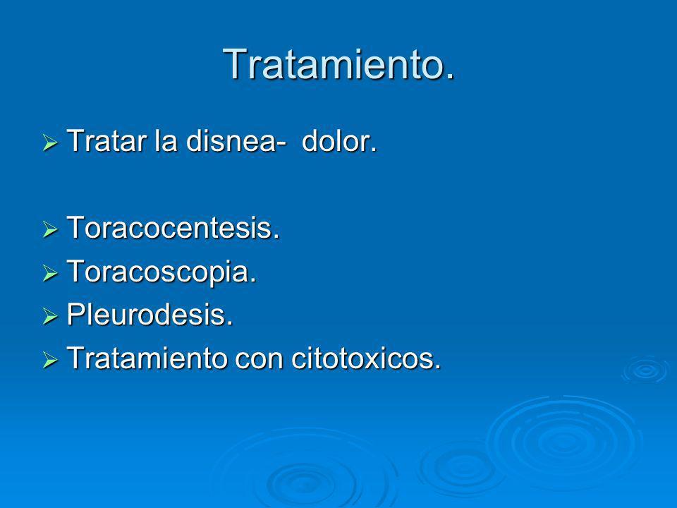 Derrame Pericardico Ca de Pulmon, Ca de mama, Leucemias, linfoma, melanoma, tumores primarios de pericardio.
