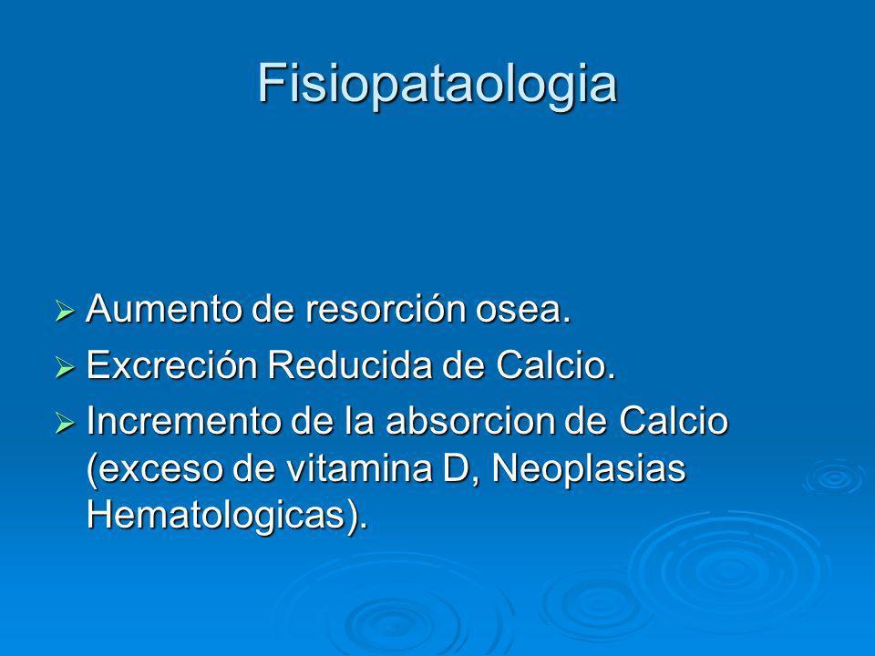 Fisiopatologia Activación de Osteoclastos Activación de Osteoclastos Peptidos parecidos a la paratohormona.