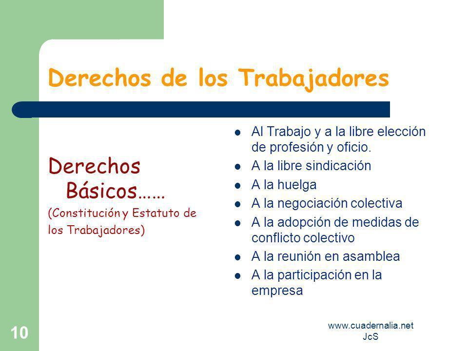 www.cuadernalia.net JcS 10 Derechos de los Trabajadores Derechos Básicos…… (Constitución y Estatuto de los Trabajadores) Al Trabajo y a la libre elección de profesión y oficio.