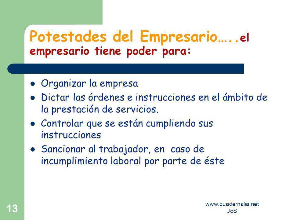 www.cuadernalia.net JcS 13 Potestades del Empresario…..