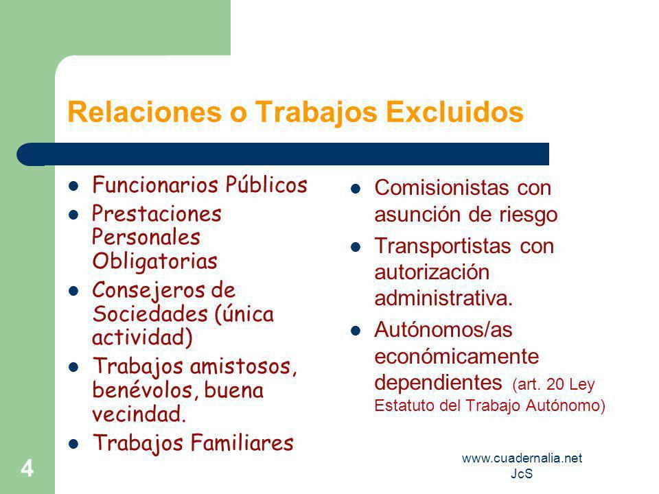 www.cuadernalia.net JcS 4 Relaciones o Trabajos Excluidos Funcionarios Públicos Prestaciones Personales Obligatorias Consejeros de Sociedades (única actividad) Trabajos amistosos, benévolos, buena vecindad.