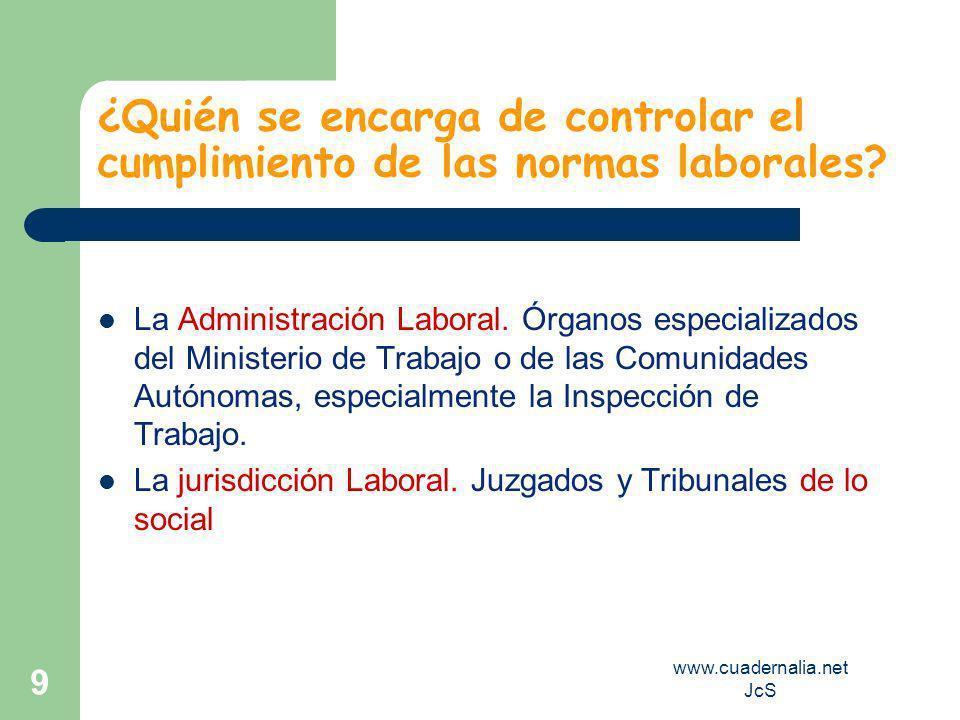 www.cuadernalia.net JcS 9 ¿Quién se encarga de controlar el cumplimiento de las normas laborales.
