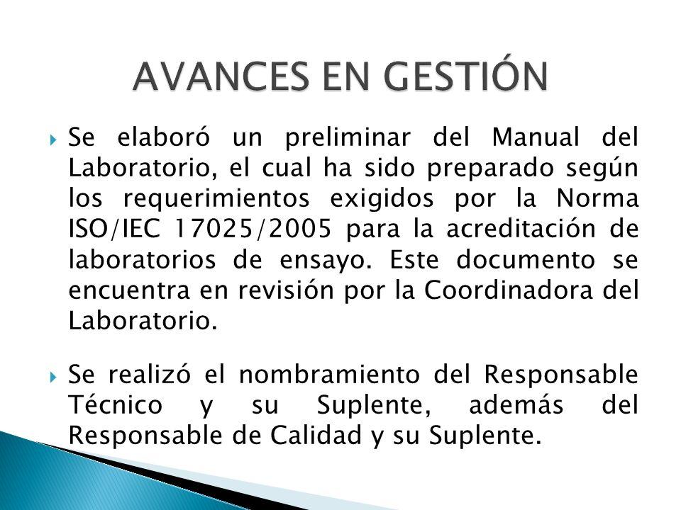  Se definió la estructura organizacional del Laboratorio, la cual quedo así: COORDINADORA LABORATORIO DE SALUD PÚBLICA RESPONSABLE TÉCNICO FÍSICO-QUÍMICO ANALISTA AUXILIAR SUPLENTE TÉCNICO FÍSICO-QUÍMICO RESPONSABLE TÉCNICO MICROBIOLOGÍA ANALISTA AUXILIAR SUPLENTE TÉCNICO MICROBIOLOGÍA AUXILIAR ADMINISTRATIVA DE SALUD RESPONSABLE DE CALIDAD SUPLENTE DE CALIDAD